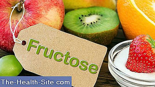 Fructose intolerance table