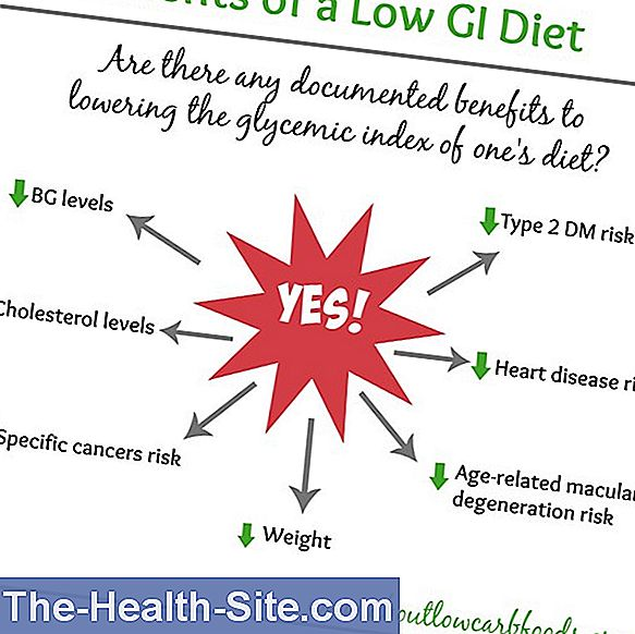 Low-glycemic diet