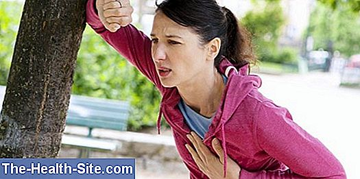 Angina pectoris - symptoms