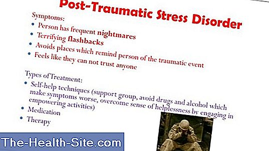 Post-traumatic stress disorder - symptoms