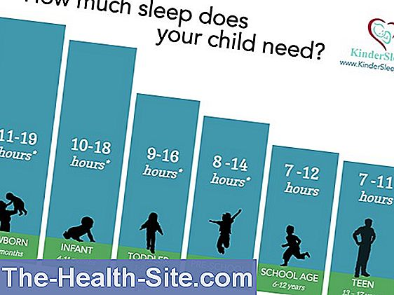 How much or how little sleep does your child need?