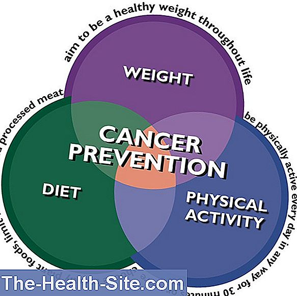 Cancer prevention for men with 40