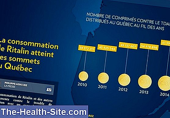 Tdah: augmentation drastique des diagnostics