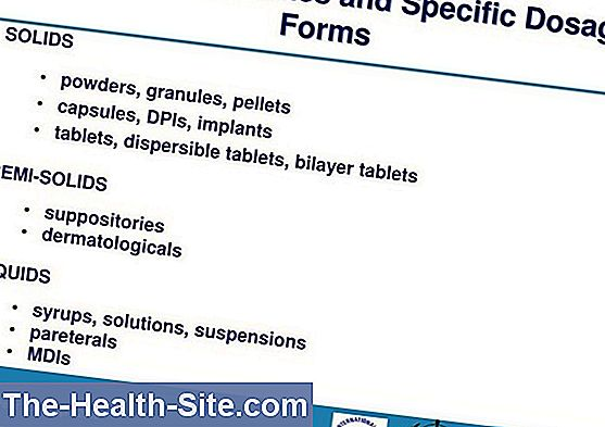 Medicines and dosage forms